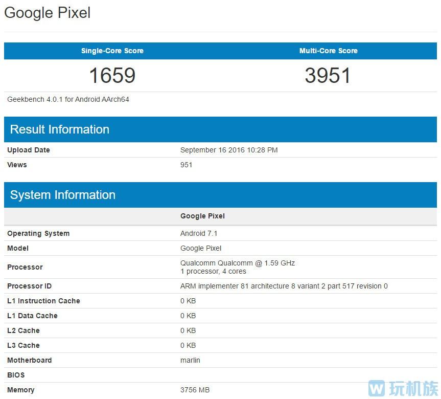 谷歌Pixel/XL手机最新跑分