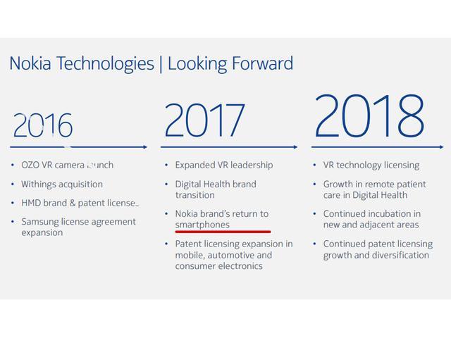 诺基亚确认在2017年正式回归智能手机市场