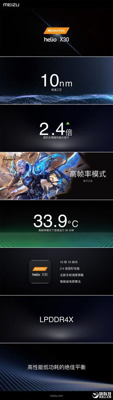250万美元定制副屏!魅族PRO 7正式发布:首发十核X30