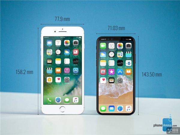 尺寸很重要:苹果iPhone 8对比三星S8等旗舰机型一览