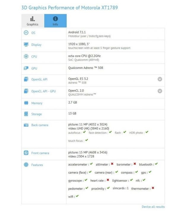马上发!联想Moto X4过审:双摄/骁龙625