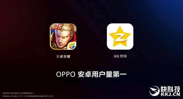OPPO成《王者荣耀》QQ空间玩家最喜爱安卓手机:无敌了