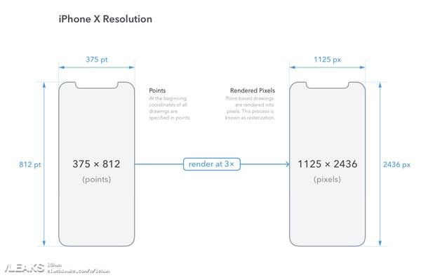 赶在发布前 iPhone X屏幕参数曝光:如此激进